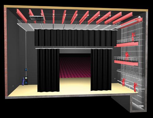 Telones para teatro